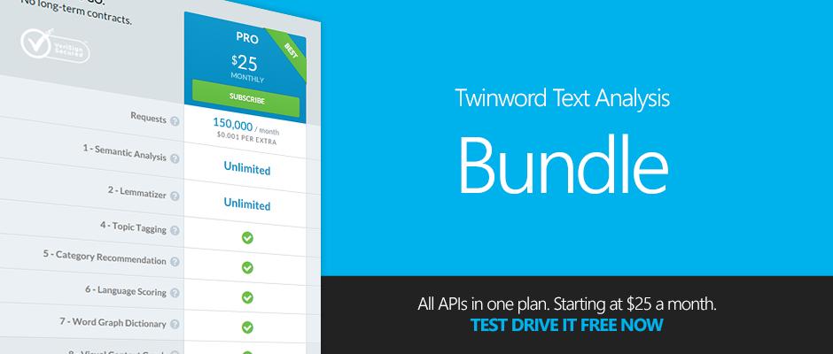 Twinword Text Analysis Bundle Banner
