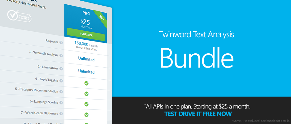 Twinword Text Analysis Bundle Banner