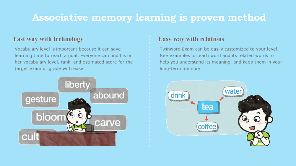 Associative memory learning is a proven method