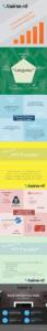 Understanding API Business Landscape infographic