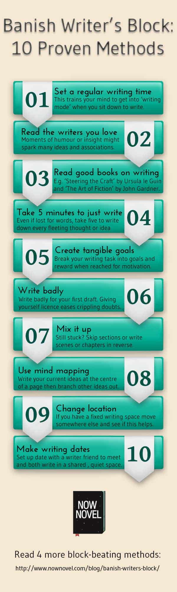 Banish-writers-block-10-proven-methods