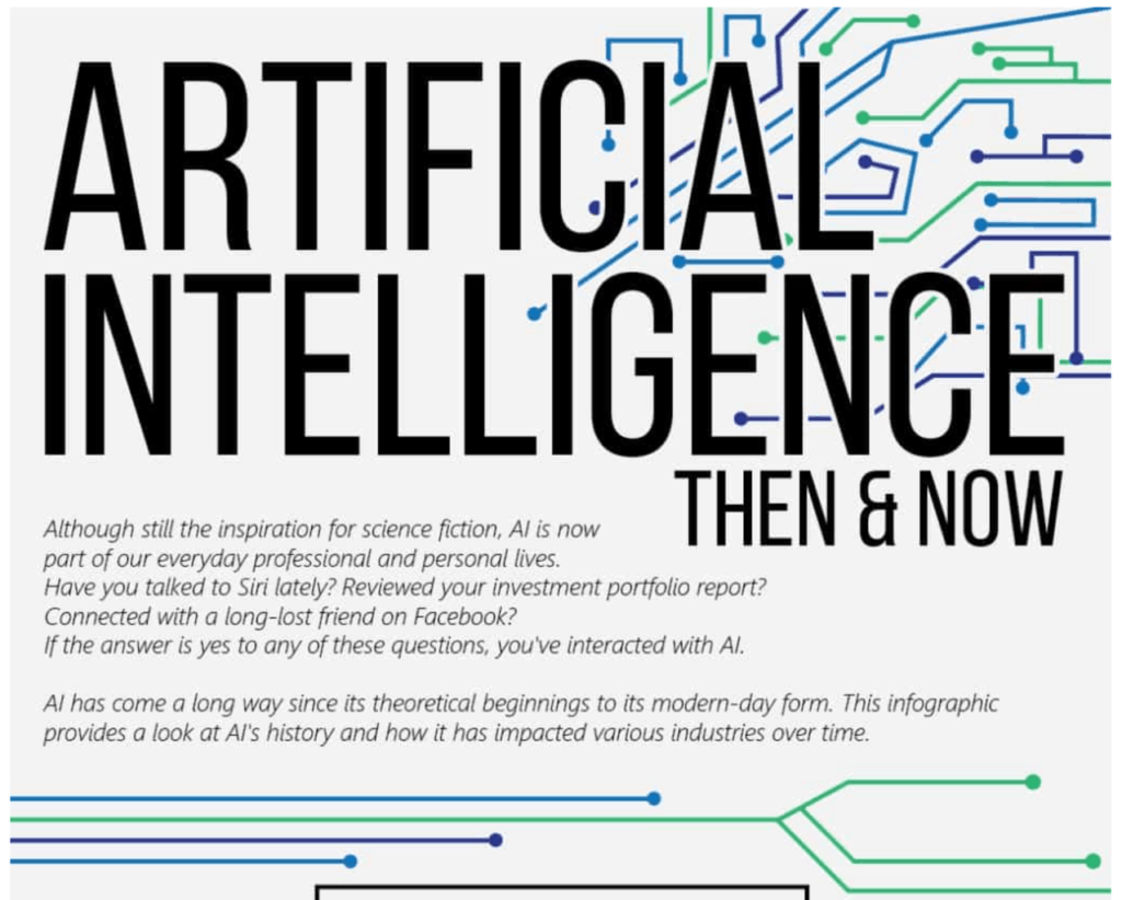Artificial Intelligence Then And Now Infographic