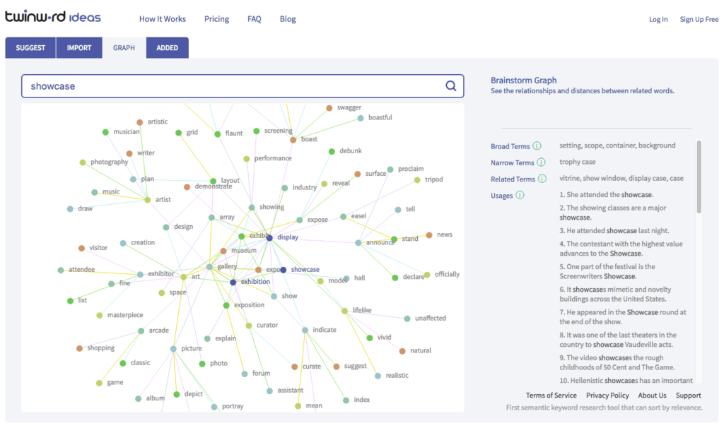 Twinword Ideas Graph Screenshot