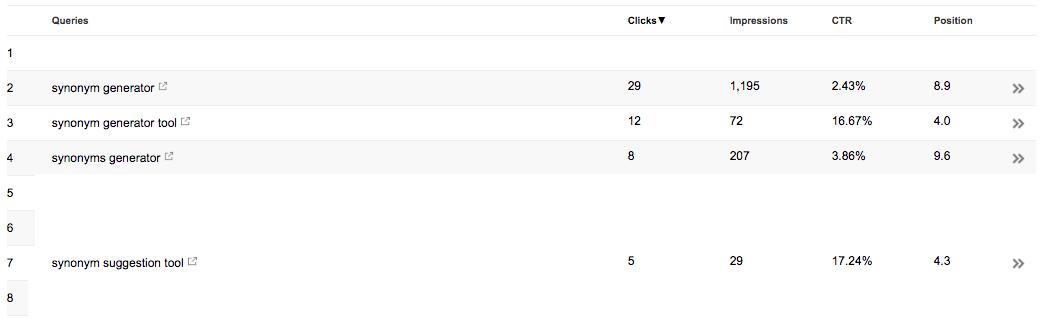 search-console-results