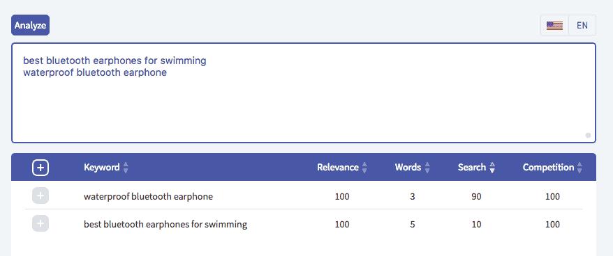Twinword Ideas - Compare keywords easily