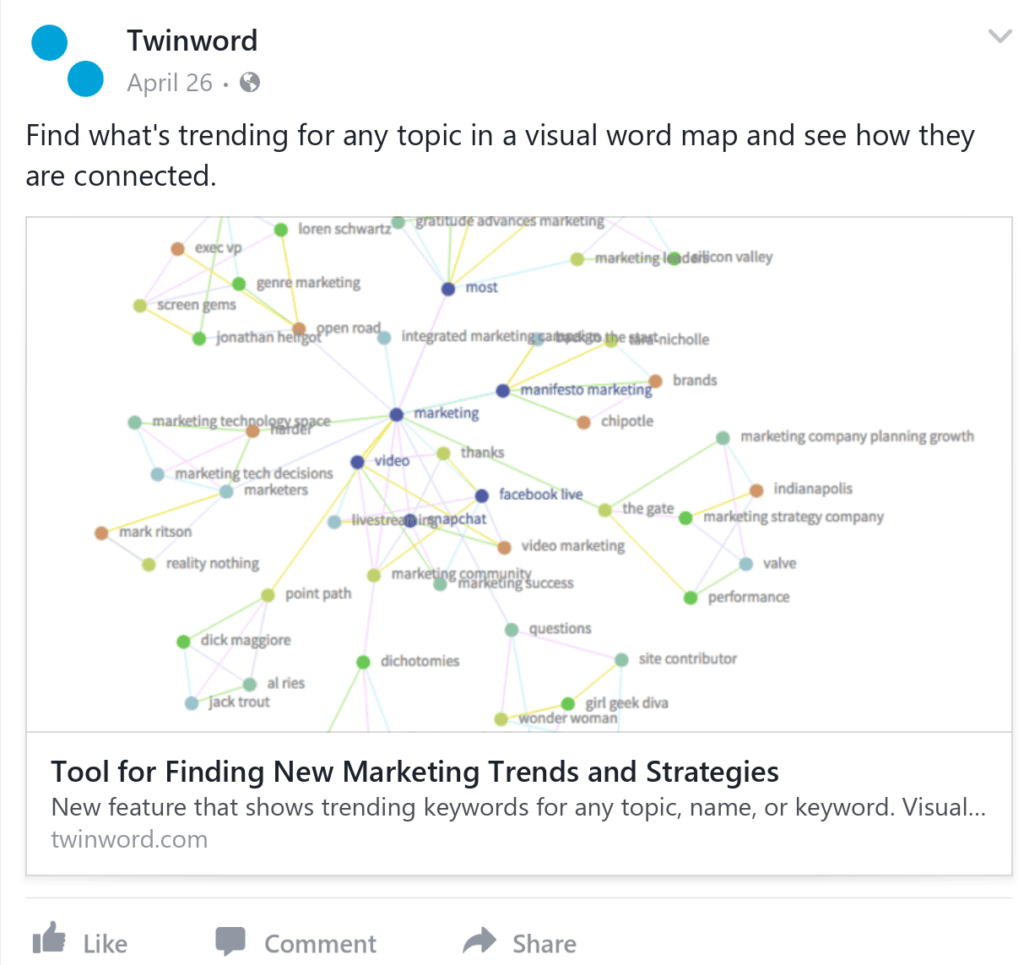 Example of an open graph using Twinword's Facebook post