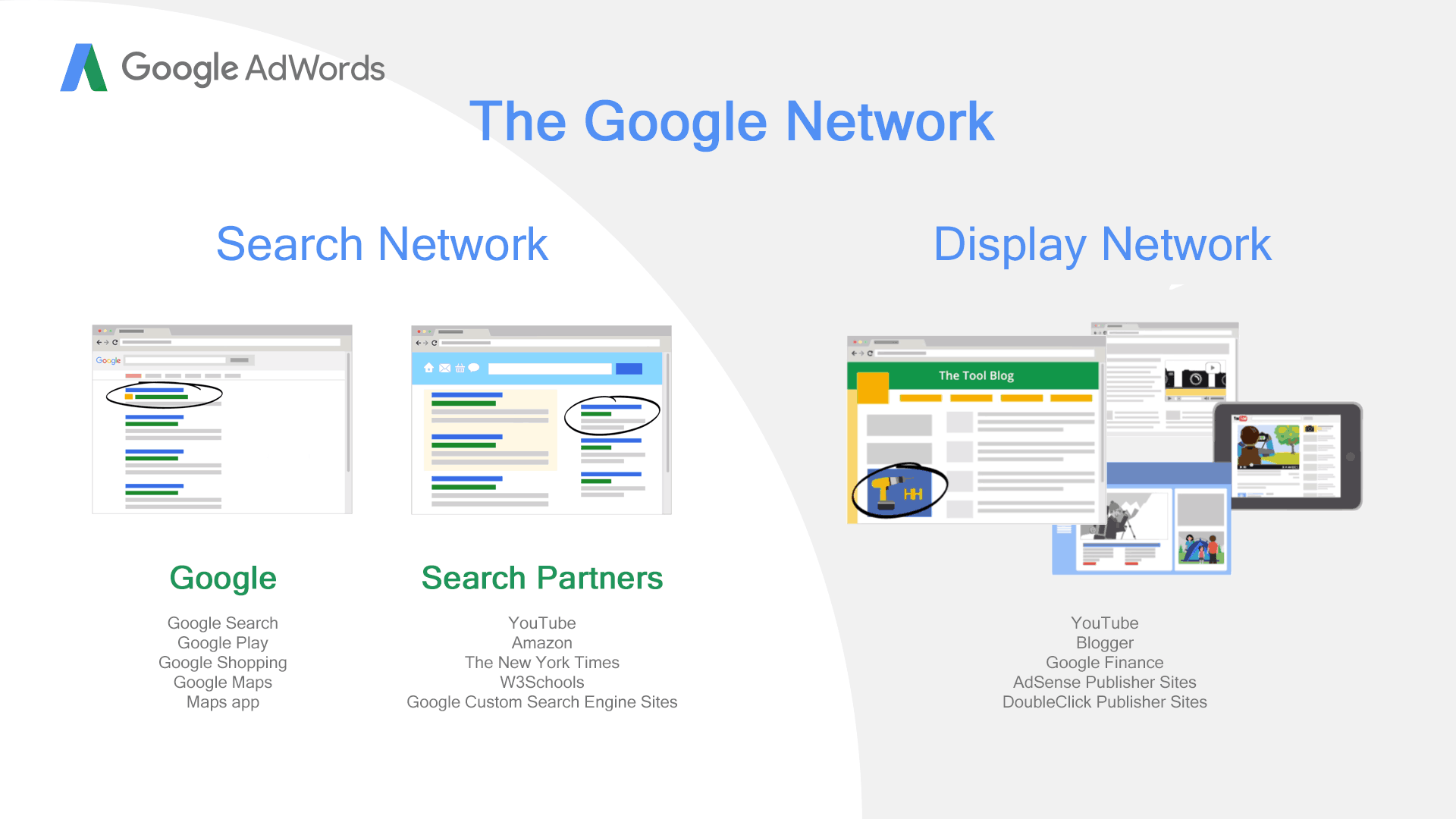 AdWords: Google Search Partners List 2019