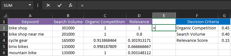 Starting a Formula in Excel