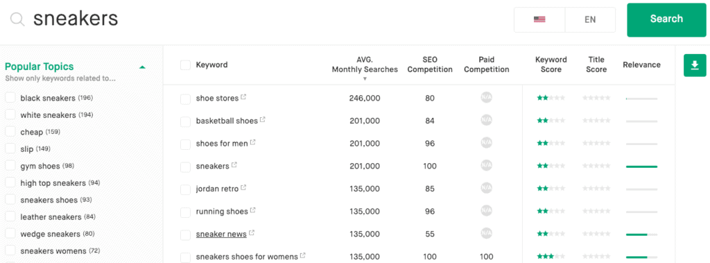 Screenshot of Twinword Ideas searching for the keyword: 'sneakers'.