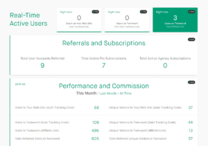 Twinword Ideas Affiliate Dashboard Screenshot