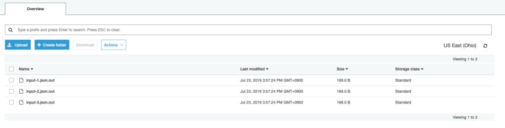 Upload input data into S3 bucket.