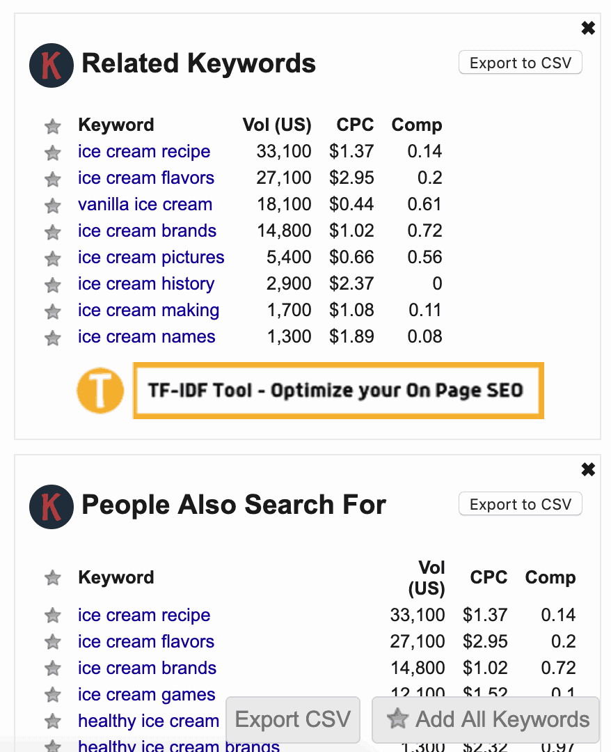 Picture of Keyword Everywhere Tool on SERP