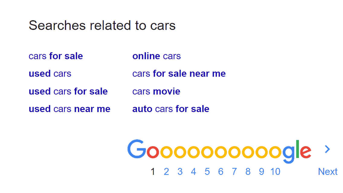 Long tail keywords searches related to cars