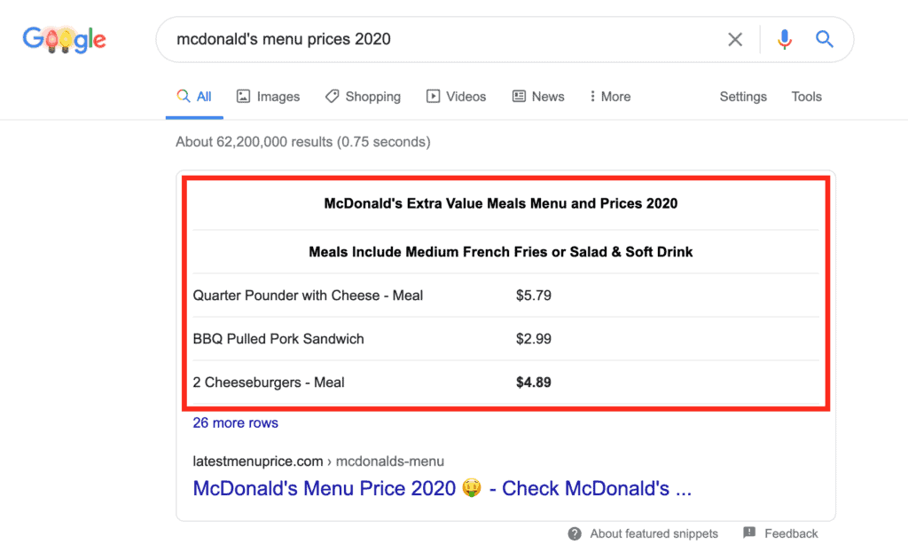 table featured snippet appeared with the query