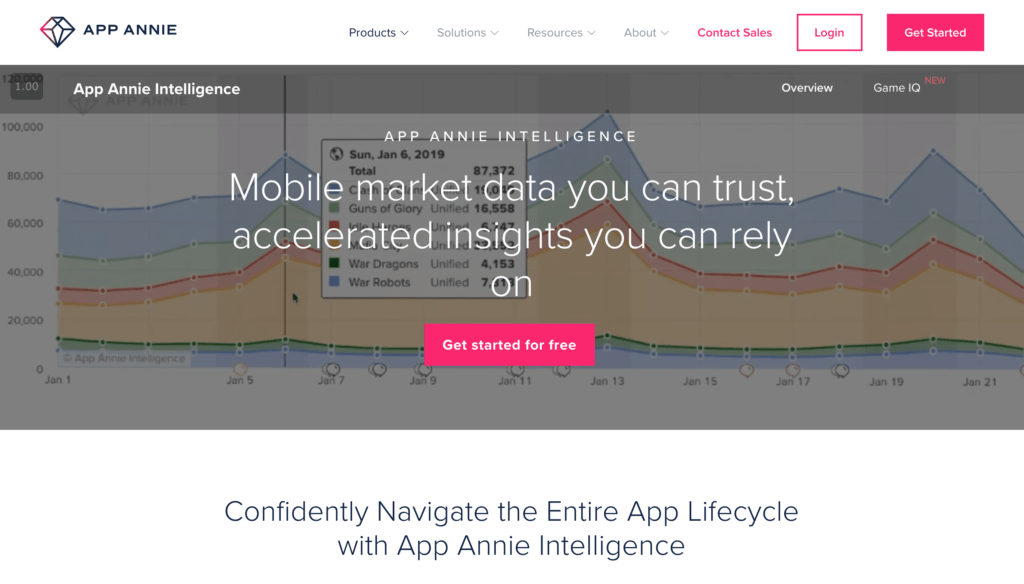 a screenshot of app analytics tool homepage