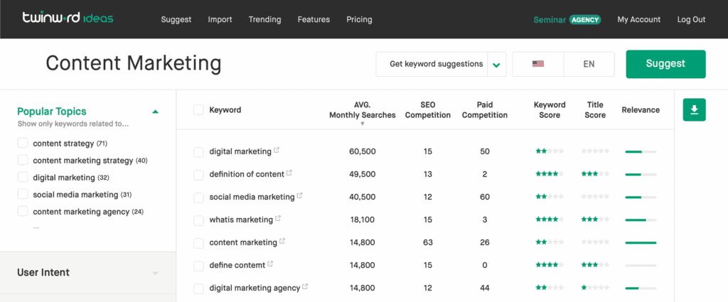 Screenshot of Twinword Ideas, the smartest keyword tool for content marketing.