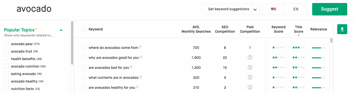 Twinword Ideas suggesting keywords for content title with title score