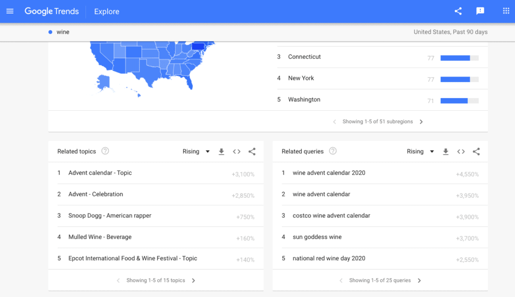 Using Google Trends To Find Out Keyword Ideas