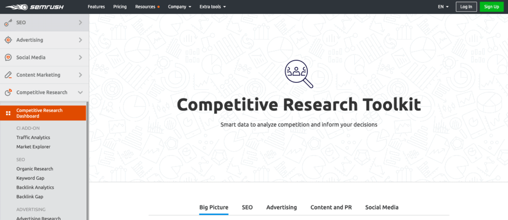 SEMRush Competitor Analysis Tool